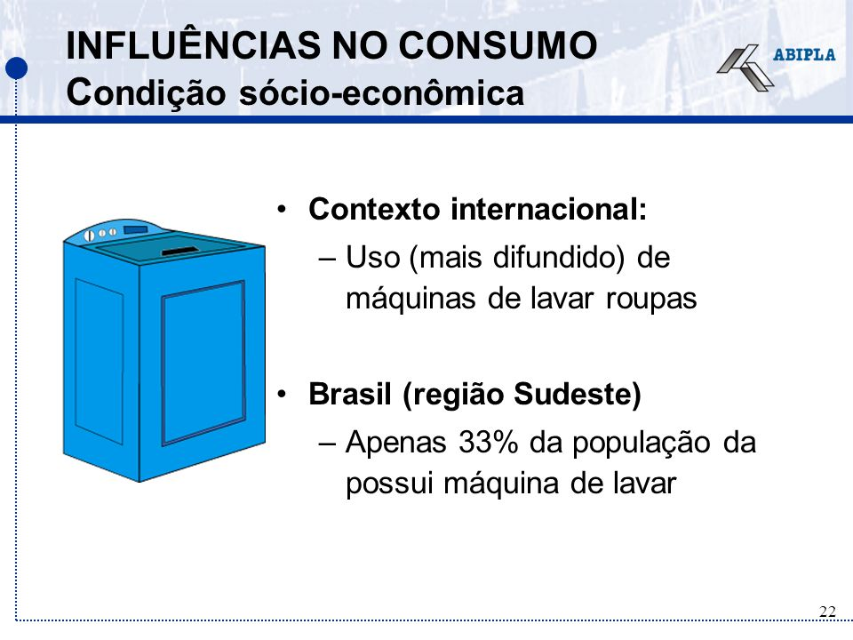 22 INFLUÊNCIAS NO CONSUMO C ondição sócio-econômica Contexto internacional: –Uso (mais difundido) de máquinas de lavar roupas Brasil (região Sudeste) –Apenas 33% da população da possui máquina de lavar