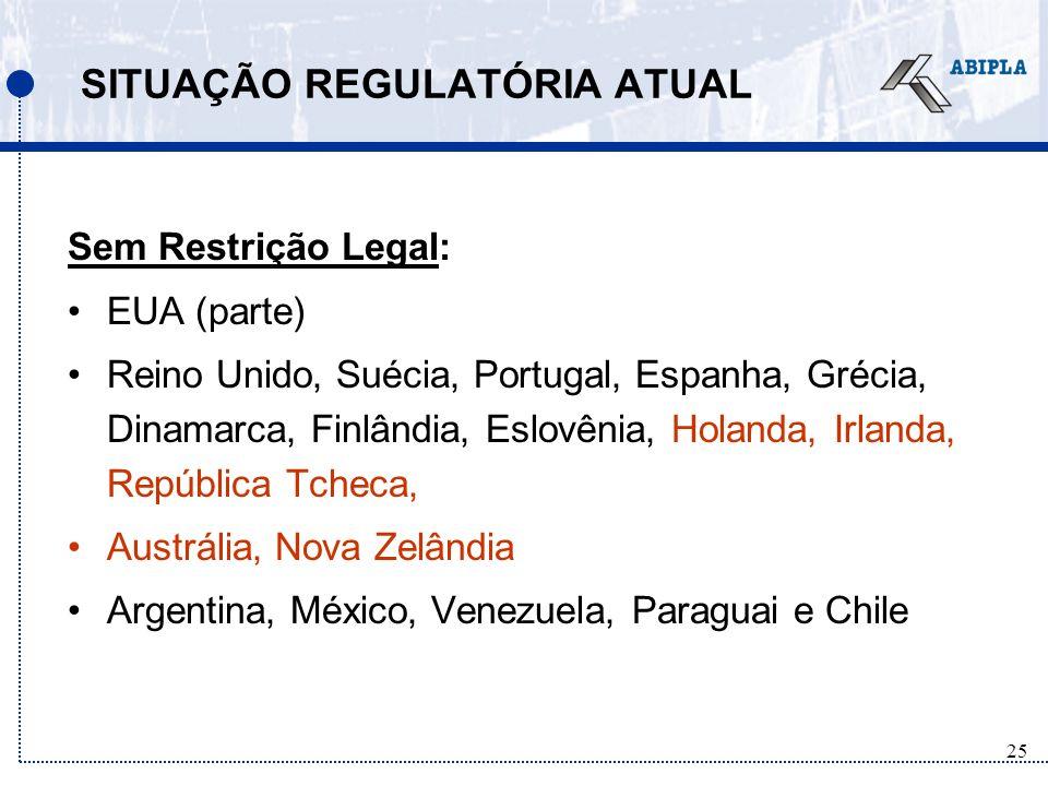 25 SITUAÇÃO REGULATÓRIA ATUAL Sem Restrição Legal: EUA (parte) Reino Unido, Suécia, Portugal, Espanha, Grécia, Dinamarca, Finlândia, Eslovênia, Holanda, Irlanda, República Tcheca, Austrália, Nova Zelândia Argentina, México, Venezuela, Paraguai e Chile