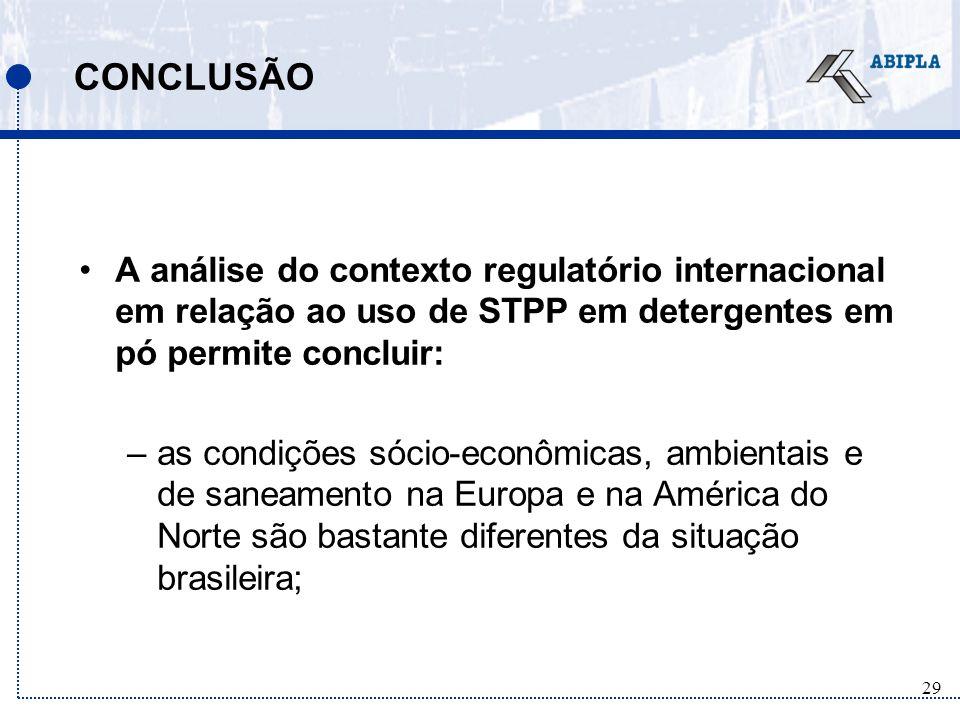 29 CONCLUSÃO A análise do contexto regulatório internacional em relação ao uso de STPP em detergentes em pó permite concluir: –as condições sócio-econômicas, ambientais e de saneamento na Europa e na América do Norte são bastante diferentes da situação brasileira;
