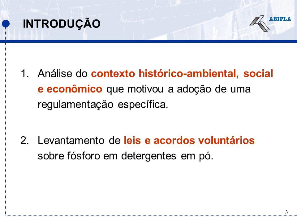 3 INTRODUÇÃO 1.Análise do contexto histórico-ambiental, social e econômico que motivou a adoção de uma regulamentação específica.