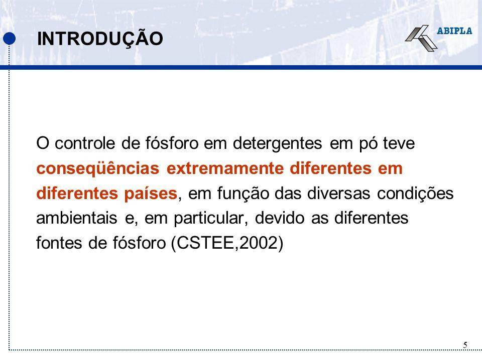 5 INTRODUÇÃO O controle de fósforo em detergentes em pó teve conseqüências extremamente diferentes em diferentes países, em função das diversas condições ambientais e, em particular, devido as diferentes fontes de fósforo (CSTEE,2002)