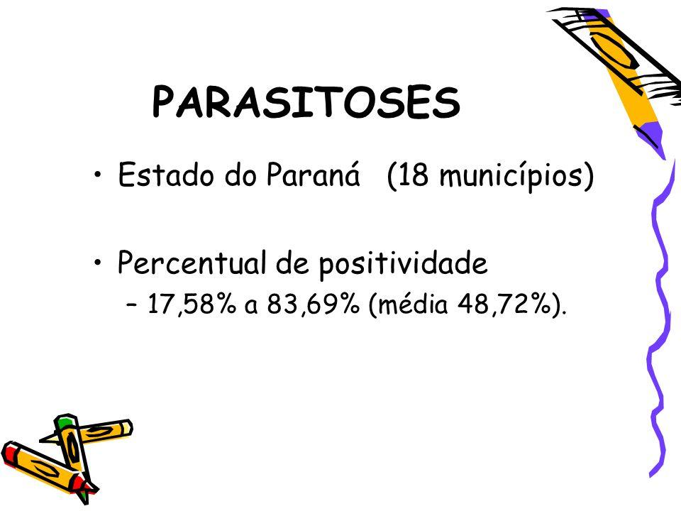 PARASITOSES Estado do Paraná (18 municípios) Percentual de positividade –17,58% a 83,69% (média 48,72%).