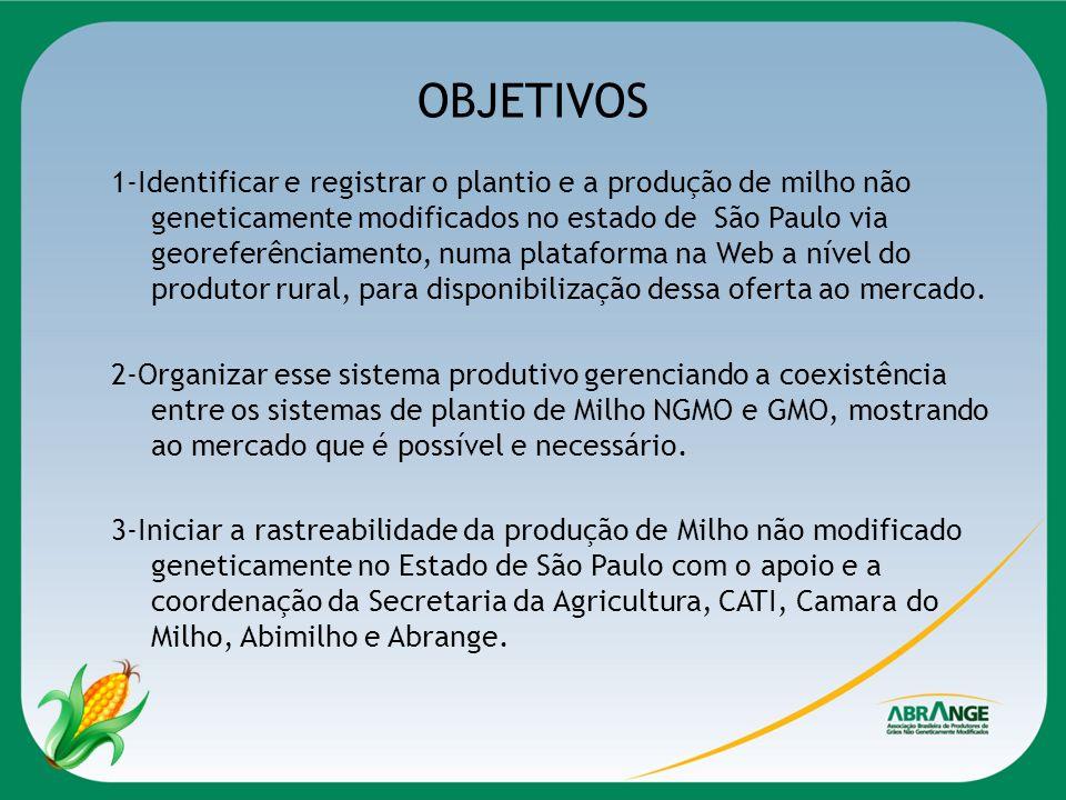 OBJETIVOS 1-Identificar e registrar o plantio e a produção de milho não geneticamente modificados no estado de São Paulo via georeferênciamento, numa