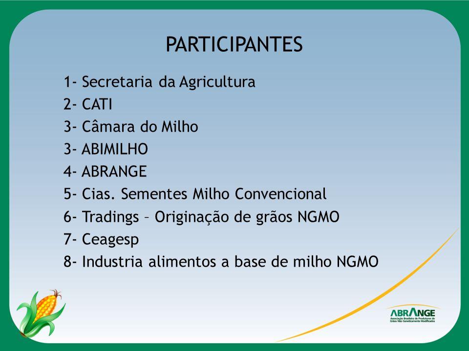 PARTICIPANTES 1- Secretaria da Agricultura 2- CATI 3- Câmara do Milho 3- ABIMILHO 4- ABRANGE 5- Cias. Sementes Milho Convencional 6- Tradings – Origin
