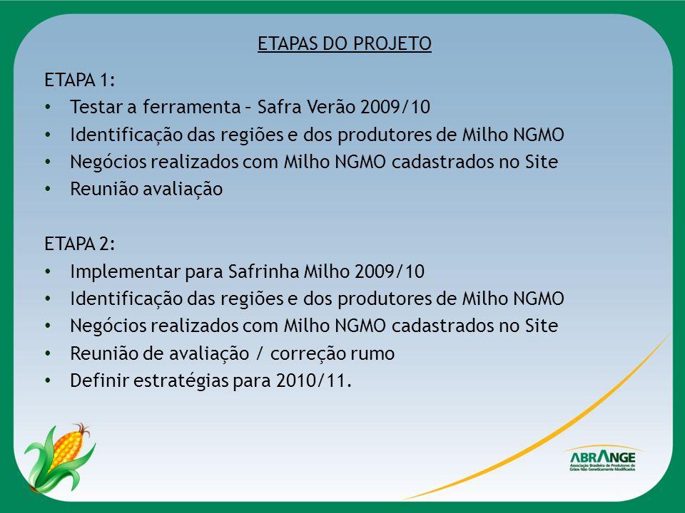 ETAPAS DO PROJETO ETAPA 1: Testar a ferramenta – Safra Verão 2009/10 Identificação das regiões e dos produtores de Milho NGMO Negócios realizados com