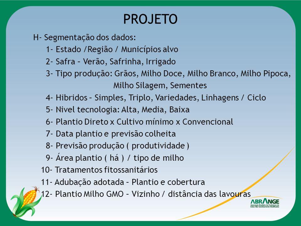 PROJETO H- Segmentação dos dados: 1- Estado /Região / Municípios alvo 2- Safra – Verão, Safrinha, Irrigado 3- Tipo produção: Grãos, Milho Doce, Milho