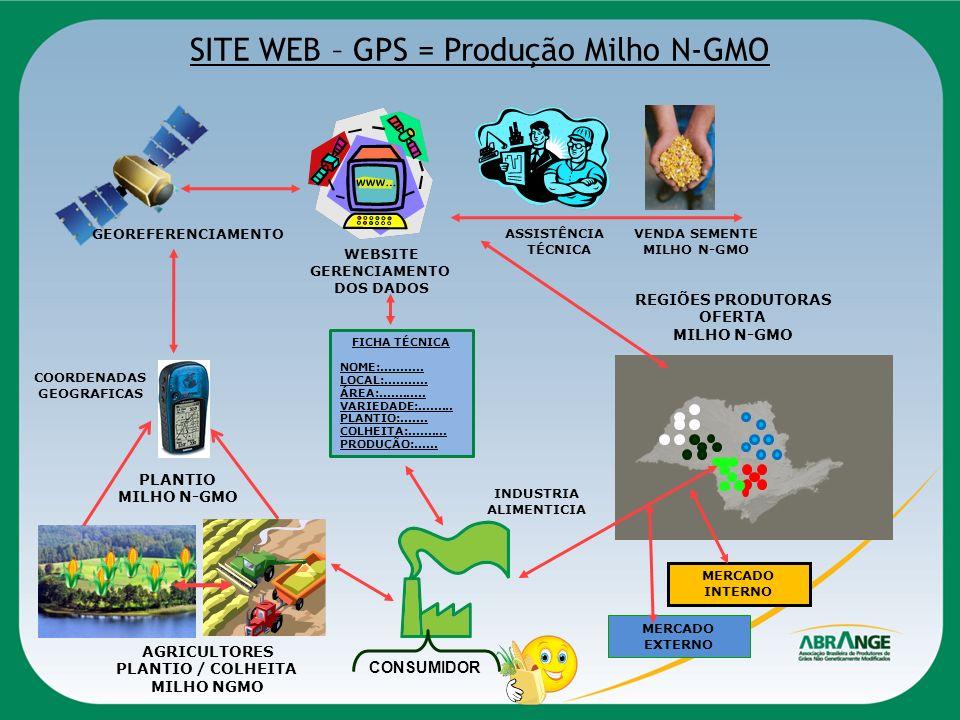 SITE WEB – GPS = Produção Milho N-GMO AGRICULTORES PLANTIO / COLHEITA MILHO NGMO COORDENADAS GEOGRAFICAS GEOREFERENCIAMENTO WEBSITE GERENCIAMENTO DOS