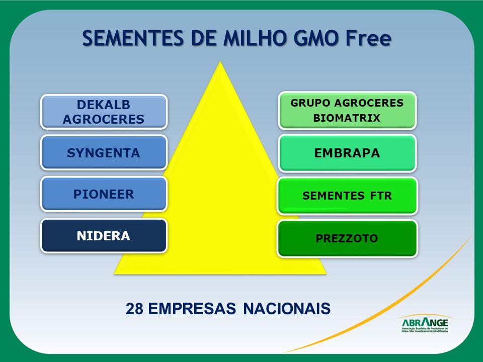 SEMENTES DE MILHO GMO Free GRUPO AGROCERES BIOMATRIX EMBRAPA SEMENTES FTRPREZZOTO 28 EMPRESAS NACIONAIS DEKALB AGROCERES DEKALB AGROCERES PIONEER NIDE
