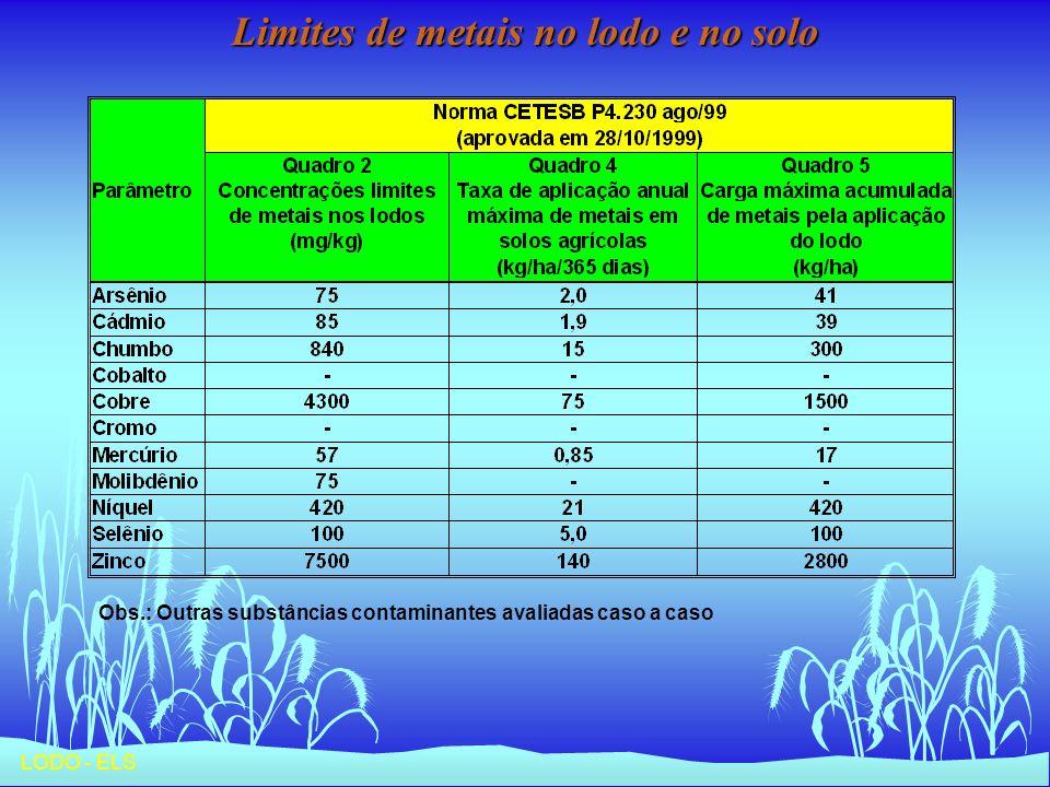 LODO - ELS Obs.: Outras substâncias contaminantes avaliadas caso a caso Limites de metais no lodo e no solo