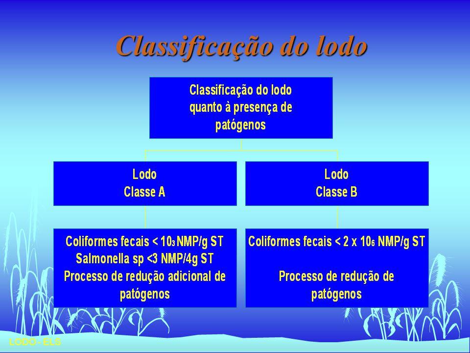 LODO - ELS Classificação do lodo