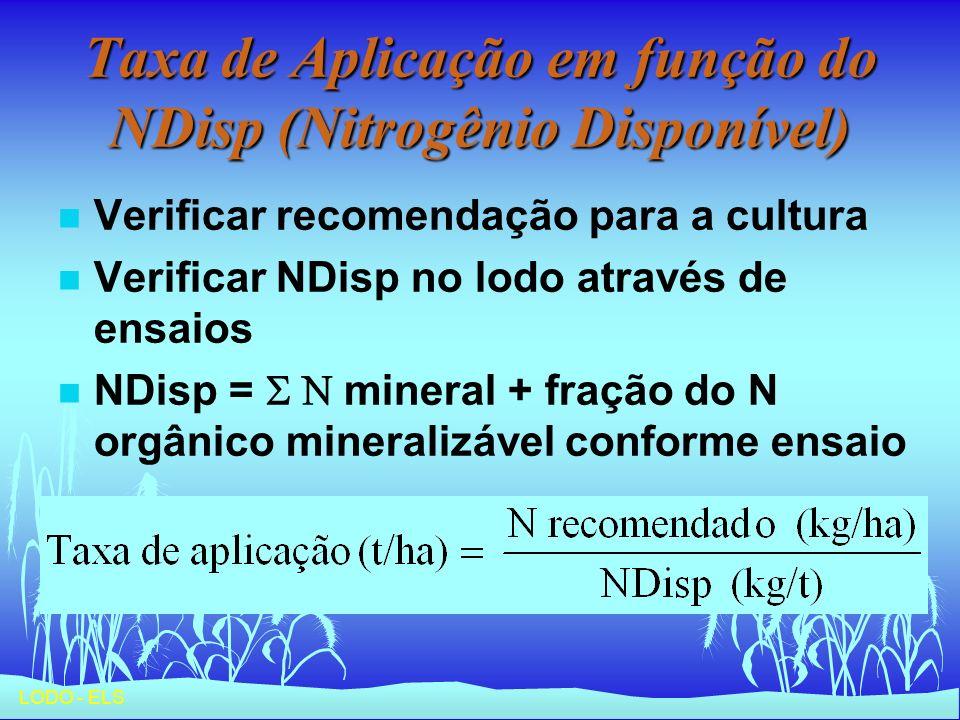 LODO - ELS Taxa de Aplicação em função do NDisp (Nitrogênio Disponível) n Verificar recomendação para a cultura n Verificar NDisp no lodo através de e