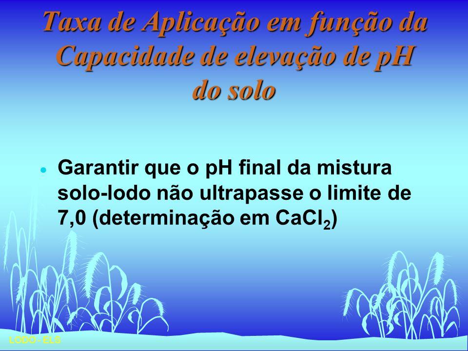 LODO - ELS Taxa de Aplicação em função da Capacidade de elevação de pH do solo Garantir que o pH final da mistura solo-lodo não ultrapasse o limite de