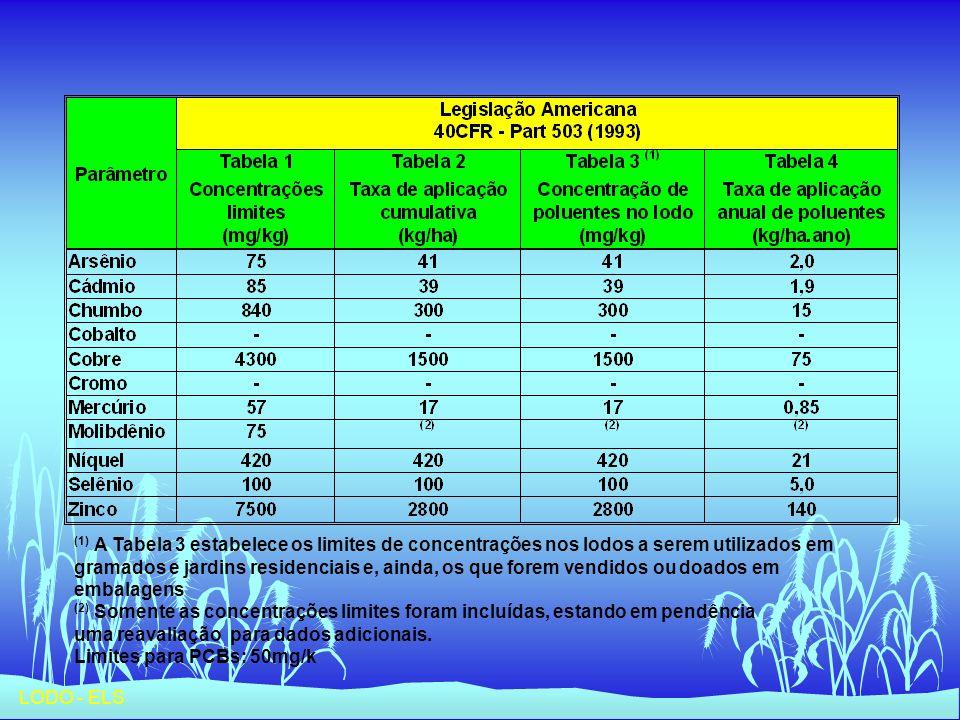 LODO - ELS (1) A Tabela 3 estabelece os limites de concentrações nos lodos a serem utilizados em gramados e jardins residenciais e, ainda, os que fore