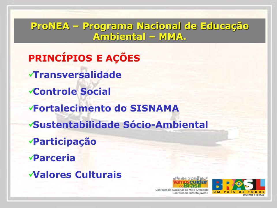 ProNEA – Programa Nacional de Educação Ambiental – MMA. PRINCÍPIOS E AÇÕES Transversalidade Controle Social Fortalecimento do SISNAMA Sustentabilidade