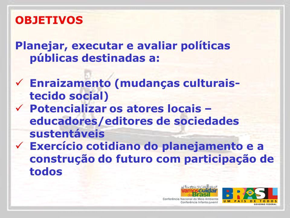 OBJETIVOS Planejar, executar e avaliar políticas públicas destinadas a: Enraizamento (mudanças culturais- tecido social) Potencializar os atores locai