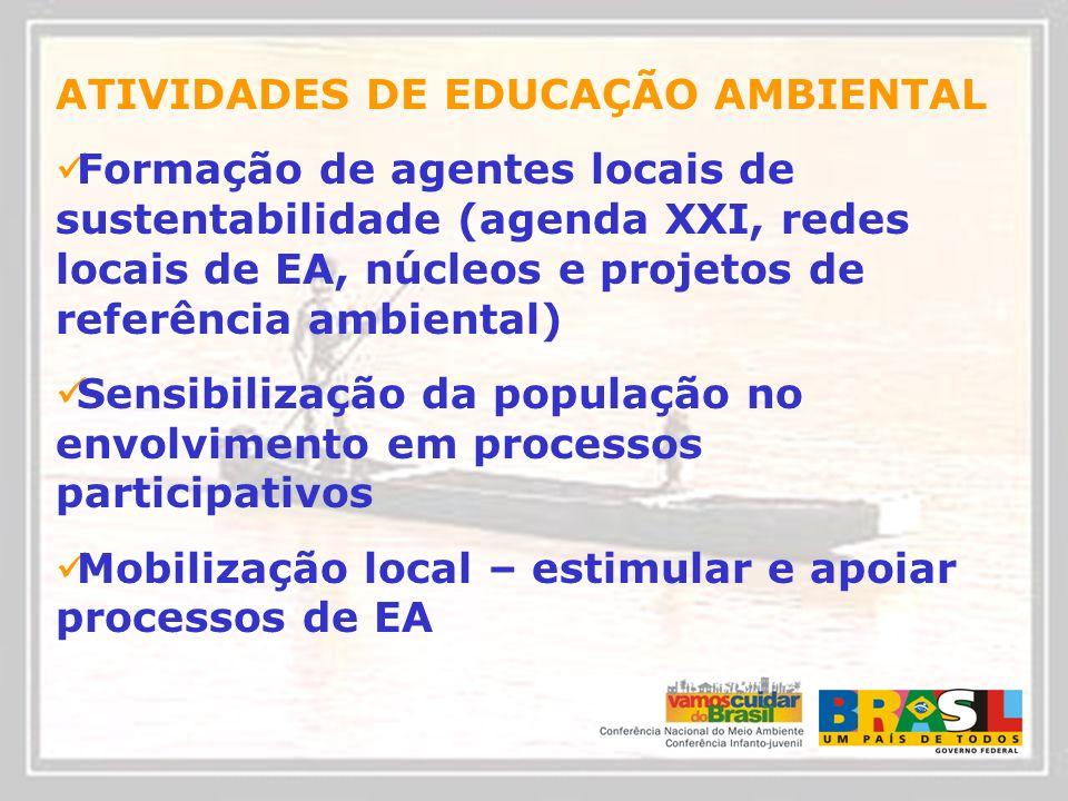 ATIVIDADES DE EDUCAÇÃO AMBIENTAL Formação de agentes locais de sustentabilidade (agenda XXI, redes locais de EA, núcleos e projetos de referência ambi