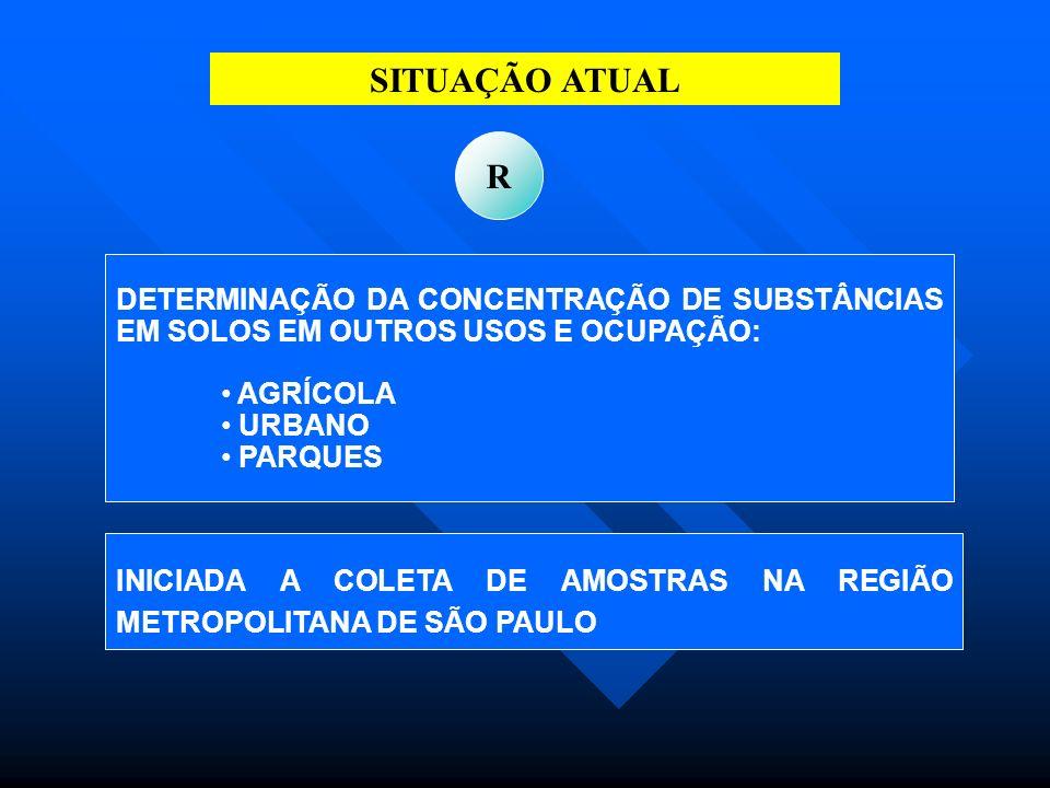 INTERPRETAÇÃO ESTATÍSTICA DOS RESULTADOS ANALITICOS PARA OS METAIS EM SOLOS DO ESTADO DE SÃO PAULO