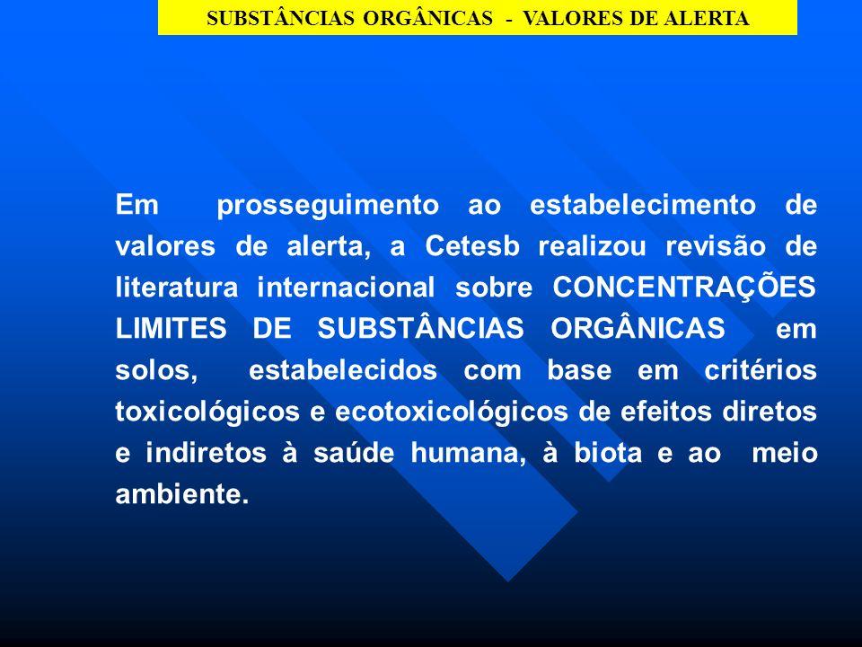 RESULTADOS PRELIMINARES PARA METAIS - VALORES DE ALERTA
