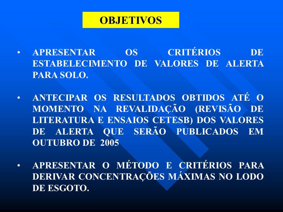 ESTABELECIMENTO DE VALORES DE ALERTA E LIMITES MÁXIMOS NO LODO DE ESGOTO Eng.