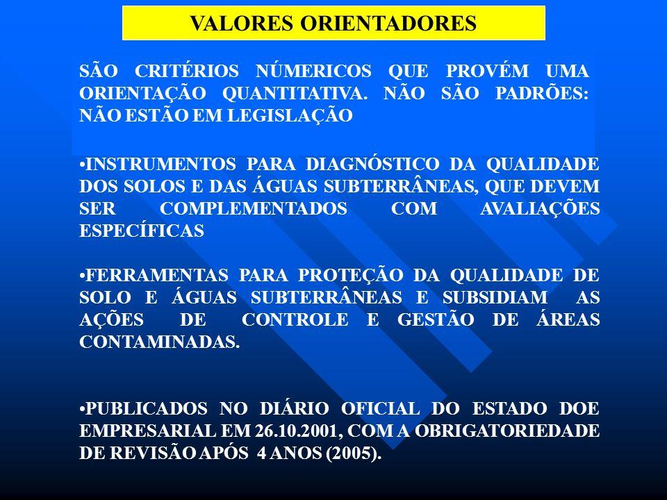 CETESB - EQSS PADRÕES AMBIENTAIS ATRIBUIÇÃO LEGAL DO ÓRGÃO AMBIENTAL Em São Paulo definida na Lei Estadual 997/76 Regulamento - Decreto Estadual 8468/76 PROCEDIMENTO INSTITUCIONALIZADO DAS AÇÕES DE CONTROLE DA CETESB Padrões de qualidade água superficial Padrões de qualidade do ar Valores orientadores para solo e águas subterrâneas