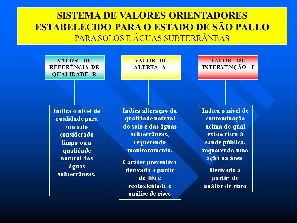 VALORES ORIENTADORES SÃO CRITÉRIOS NÚMERICOS QUE PROVÉM UMA ORIENTAÇÃO QUANTITATIVA.