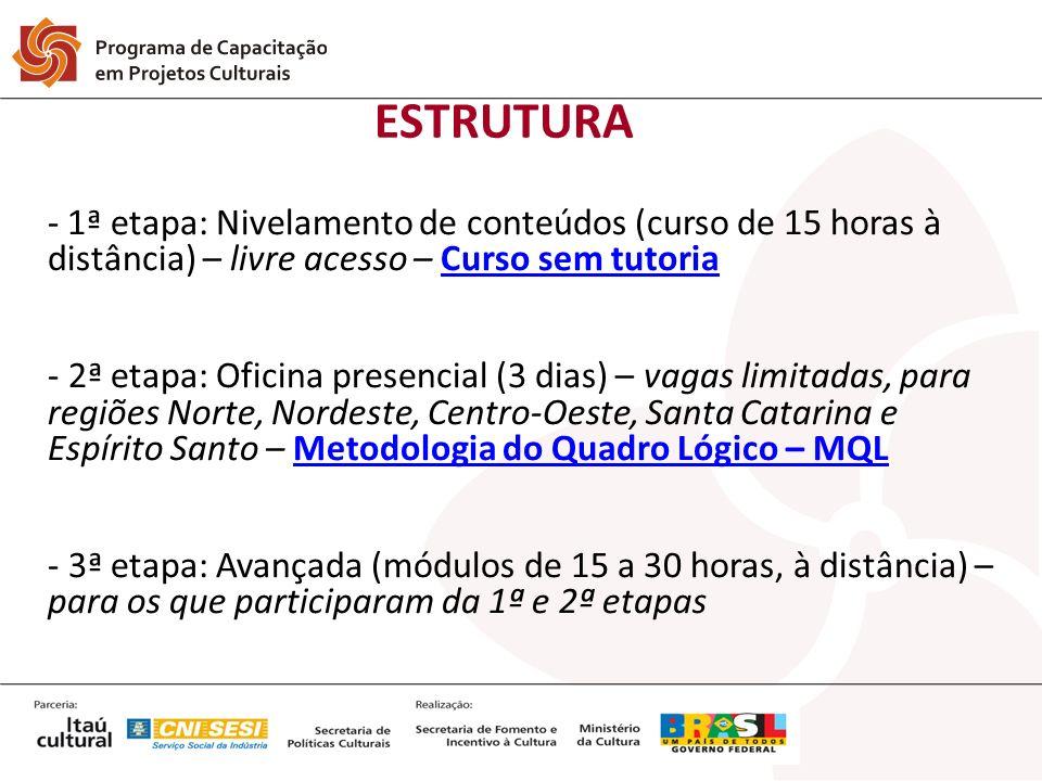 - 1ª etapa: Nivelamento de conteúdos (curso de 15 horas à distância) – livre acesso – Curso sem tutoriaCurso sem tutoria - 2ª etapa: Oficina presencia