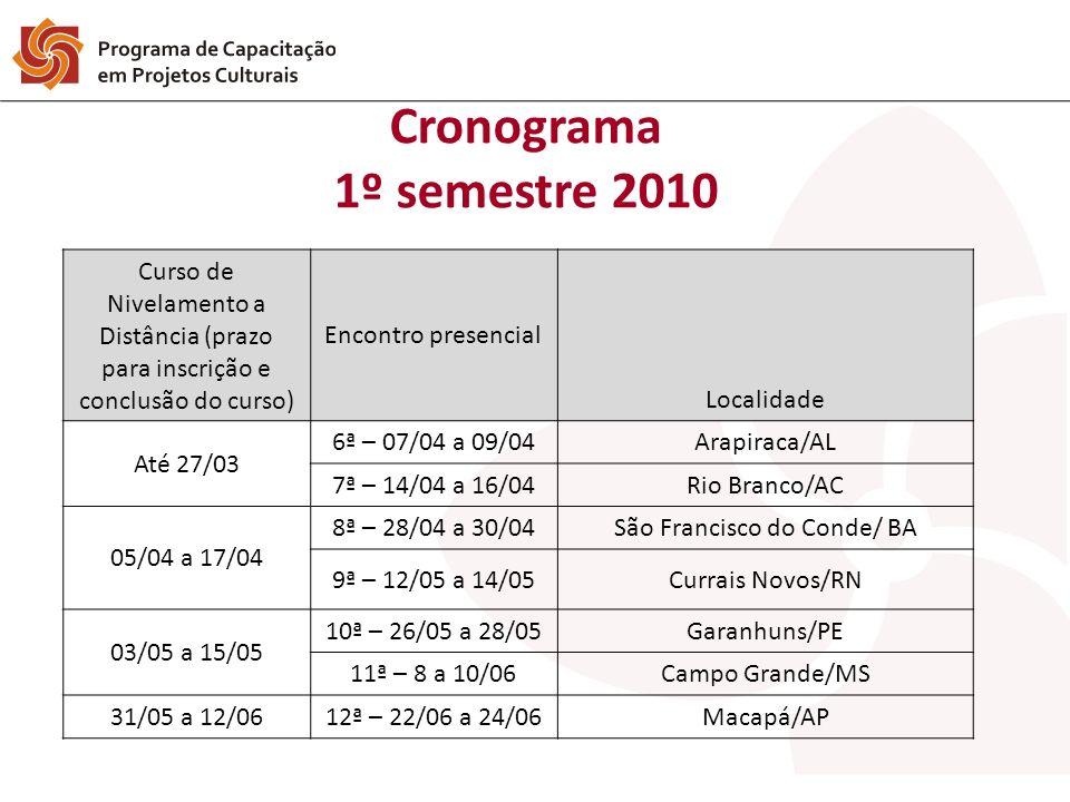 Cronograma 1º semestre 2010 Curso de Nivelamento a Distância (prazo para inscrição e conclusão do curso) Encontro presencial Localidade Até 27/03 6ª –