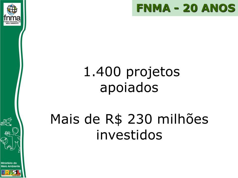 1.400 projetos apoiados Mais de R$ 230 milhões investidos FNMA - 20 ANOS