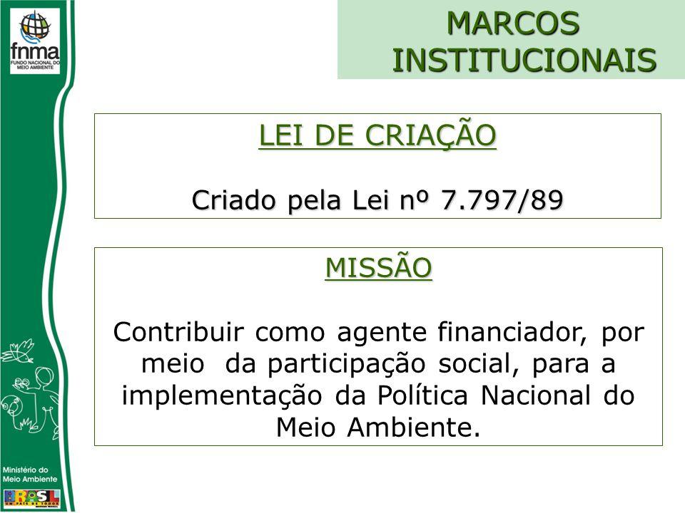 LEI DE CRIAÇÃO Criado pela Lei nº 7.797/89 MARCOS INSTITUCIONAIS MISSÃO Contribuir como agente financiador, por meio da participação social, para a implementação da Política Nacional do Meio Ambiente.