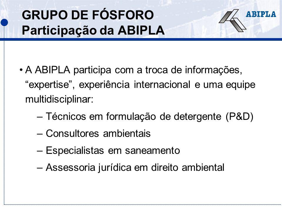 GRUPO DE FÓSFORO Participação da ABIPLA A ABIPLA participa com a troca de informações, expertise, experiência internacional e uma equipe multidiscipli
