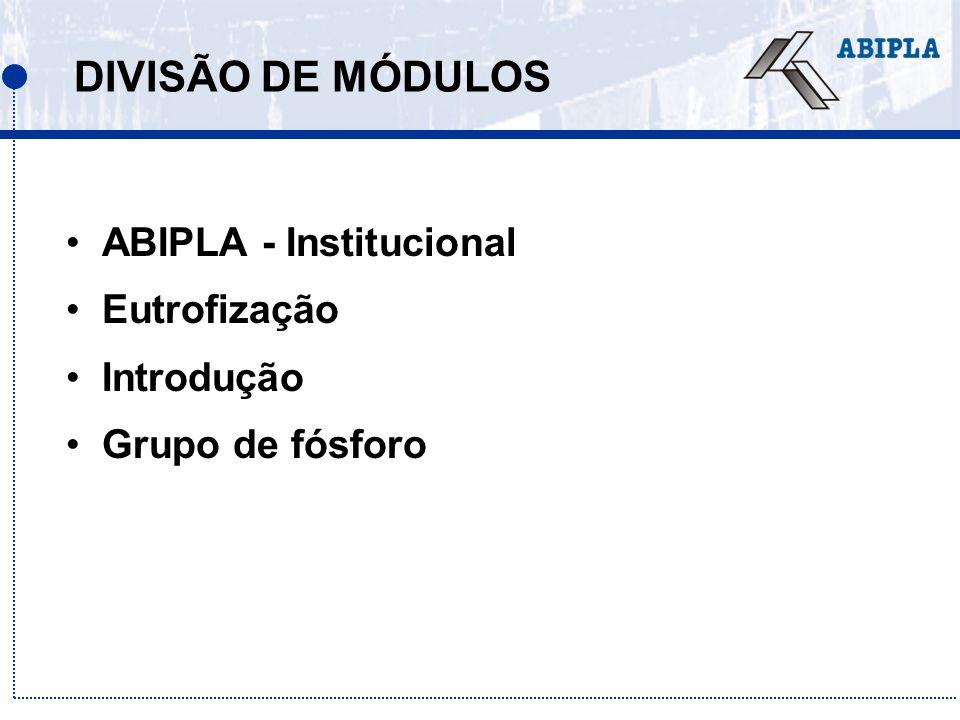 DIVISÃO DE MÓDULOS ABIPLA - Institucional Eutrofização Introdução Grupo de fósforo