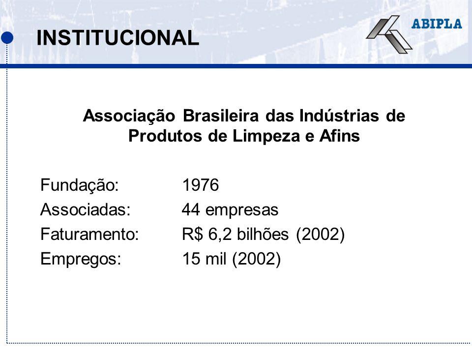 INSTITUCIONAL Associação Brasileira das Indústrias de Produtos de Limpeza e Afins Fundação: 1976 Associadas: 44 empresas Faturamento: R$ 6,2 bilhões (
