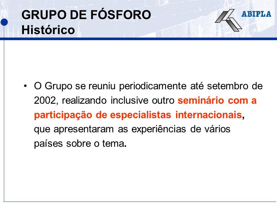 GRUPO DE FÓSFORO Histórico Ainda em setembro de 2002, a ABIPLA apresentou à CETESB uma proposta para gerenciamento integrado para o controle da eutrofização, observando que era necessário identificar as várias fontes que contribuem para a presença do fósforo no meio ambiente.