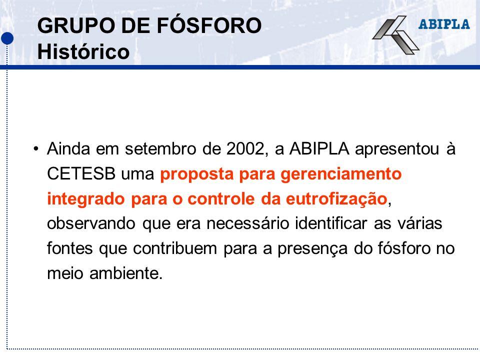GRUPO DE FÓSFORO Histórico Ainda em setembro de 2002, a ABIPLA apresentou à CETESB uma proposta para gerenciamento integrado para o controle da eutrof