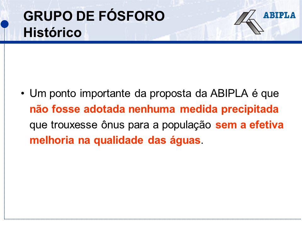 GRUPO DE FÓSFORO Histórico Um ponto importante da proposta da ABIPLA é que não fosse adotada nenhuma medida precipitada que trouxesse ônus para a popu