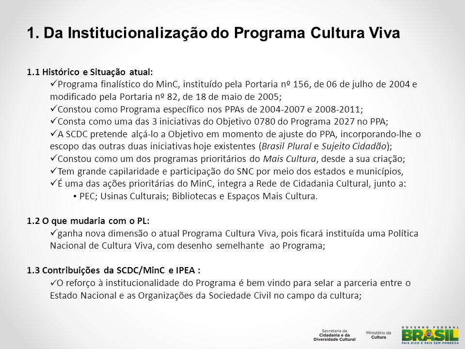 1. Da Institucionalização do Programa Cultura Viva 1.1 Histórico e Situação atual: Programa finalístico do MinC, instituído pela Portaria nº 156, de 0