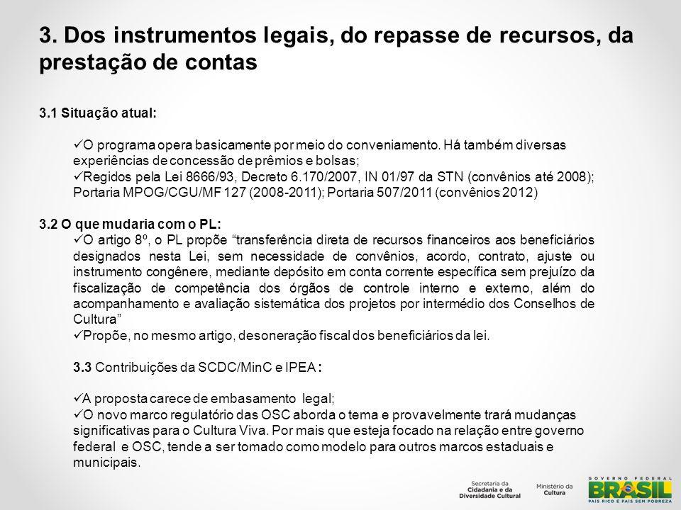 3. Dos instrumentos legais, do repasse de recursos, da prestação de contas 3.1 Situação atual: O programa opera basicamente por meio do conveniamento.