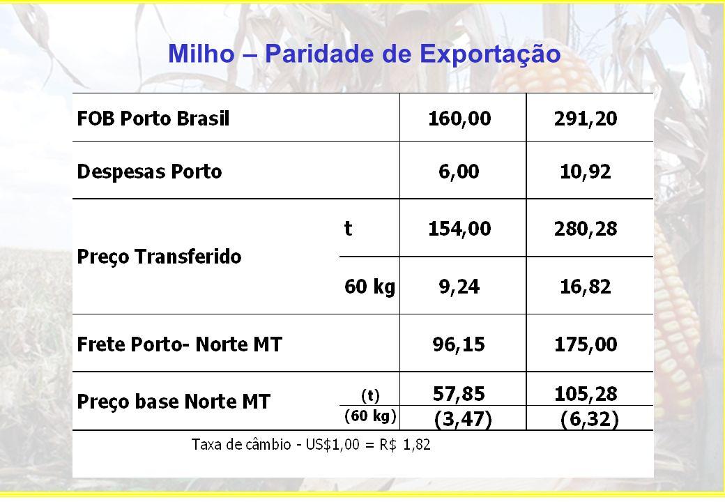 Milho – Apoio à comercialização – 2009