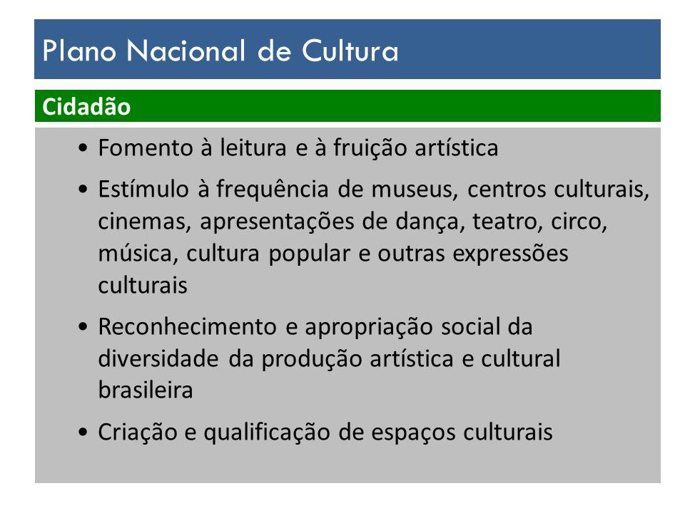 Plano Nacional de Cultura Cidadão Fomento à leitura e à fruição artística Estímulo à frequência de museus, centros culturais, cinemas, apresentações d