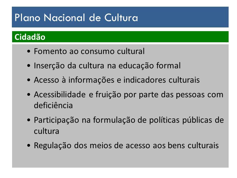 Plano Nacional de Cultura Cidadão Fomento ao consumo cultural Inserção da cultura na educação formal Acesso à informações e indicadores culturais Aces