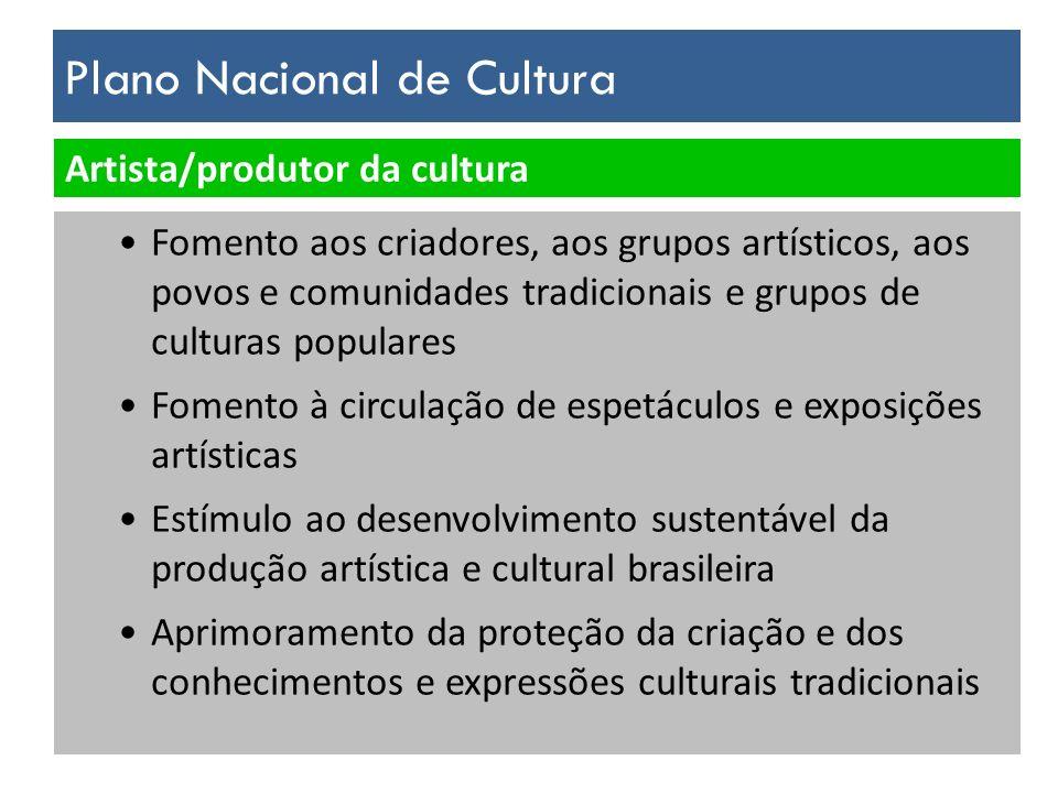 Plano Nacional de Cultura Artista/produtor da cultura Desenvolvimento de ações de qualificação, capacitação e formação de artistas, produtores e outros agentes culturais Reconhecimento de saberes Difusão e produção do conhecimento em cultura