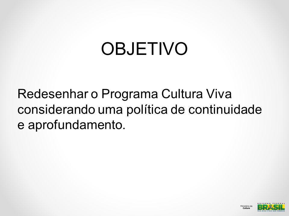 OBJETIVO Redesenhar o Programa Cultura Viva considerando uma política de continuidade e aprofundamento.