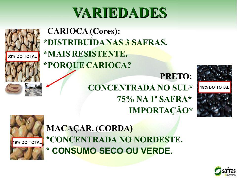 VARIEDADES CARIOCA (Cores): *DISTRIBUÍDA NAS 3 SAFRAS.