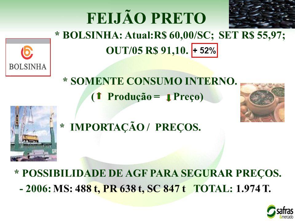 * BOLSINHA: Atual:R$ 60,00/SC; SET R$ 55,97; OUT/05 R$ 91,10.