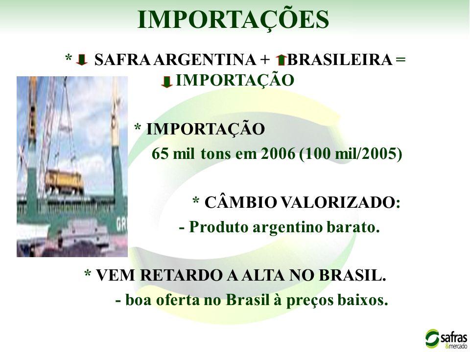 * SAFRA ARGENTINA + BRASILEIRA = IMPORTAÇÃO * IMPORTAÇÃO - 65 mil tons em 2006 (100 mil/2005) * CÂMBIO VALORIZADO: - Produto argentino barato.