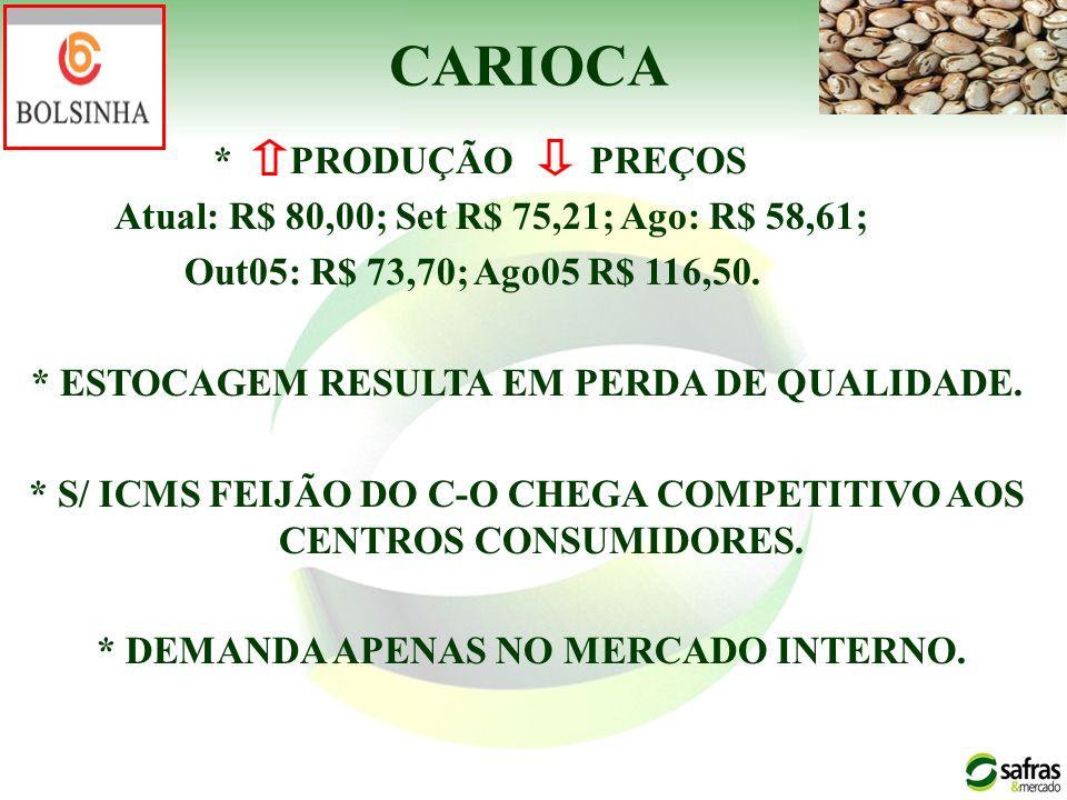 CARIOCA * PRODUÇÃO PREÇOS Atual: R$ 80,00; Set R$ 75,21; Ago: R$ 58,61; Out05: R$ 73,70; Ago05 R$ 116,50.