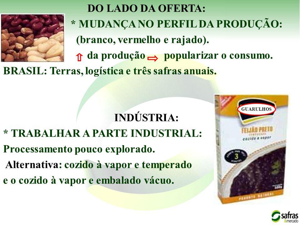 DO LADO DA OFERTA: * MUDANÇA NO PERFIL DA PRODUÇÃO: (branco, vermelho e rajado). da produção popularizar o consumo. BRASIL: Terras, logística e três s