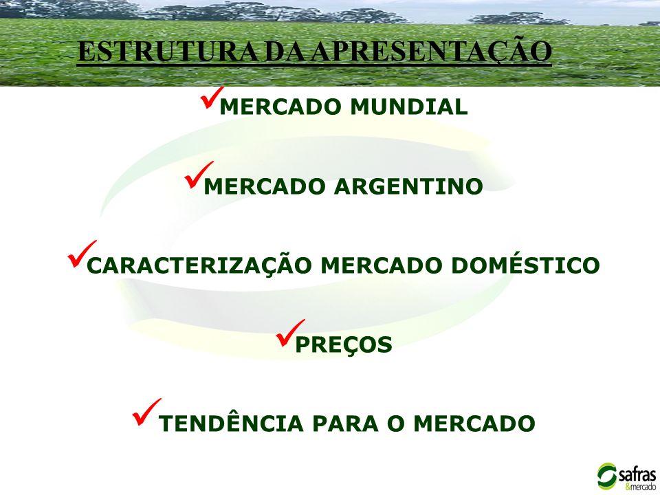 MERCADO MUNDIAL MERCADO ARGENTINO CARACTERIZAÇÃO MERCADO DOMÉSTICO PREÇOS TENDÊNCIA PARA O MERCADO ESTRUTURA DA APRESENTAÇÃO