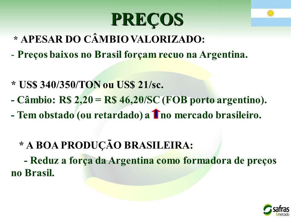PREÇOS * APESAR DO CÂMBIO VALORIZADO: - Preços baixos no Brasil forçam recuo na Argentina. * US$ 340/350/TON ou US$ 21/sc. - Câmbio: R$ 2,20 = R$ 46,2