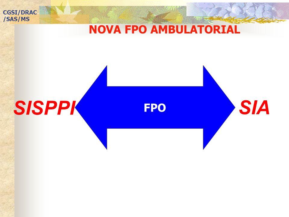 FPO SISPPI SIA NOVA FPO AMBULATORIAL CGSI/DRAC /SAS/MS